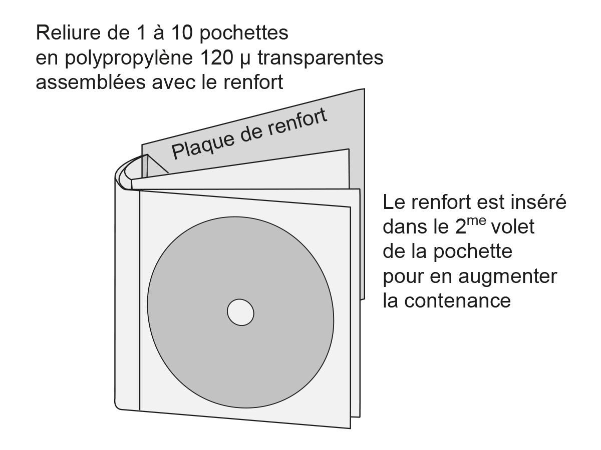 schema-reliure-pochettes-1