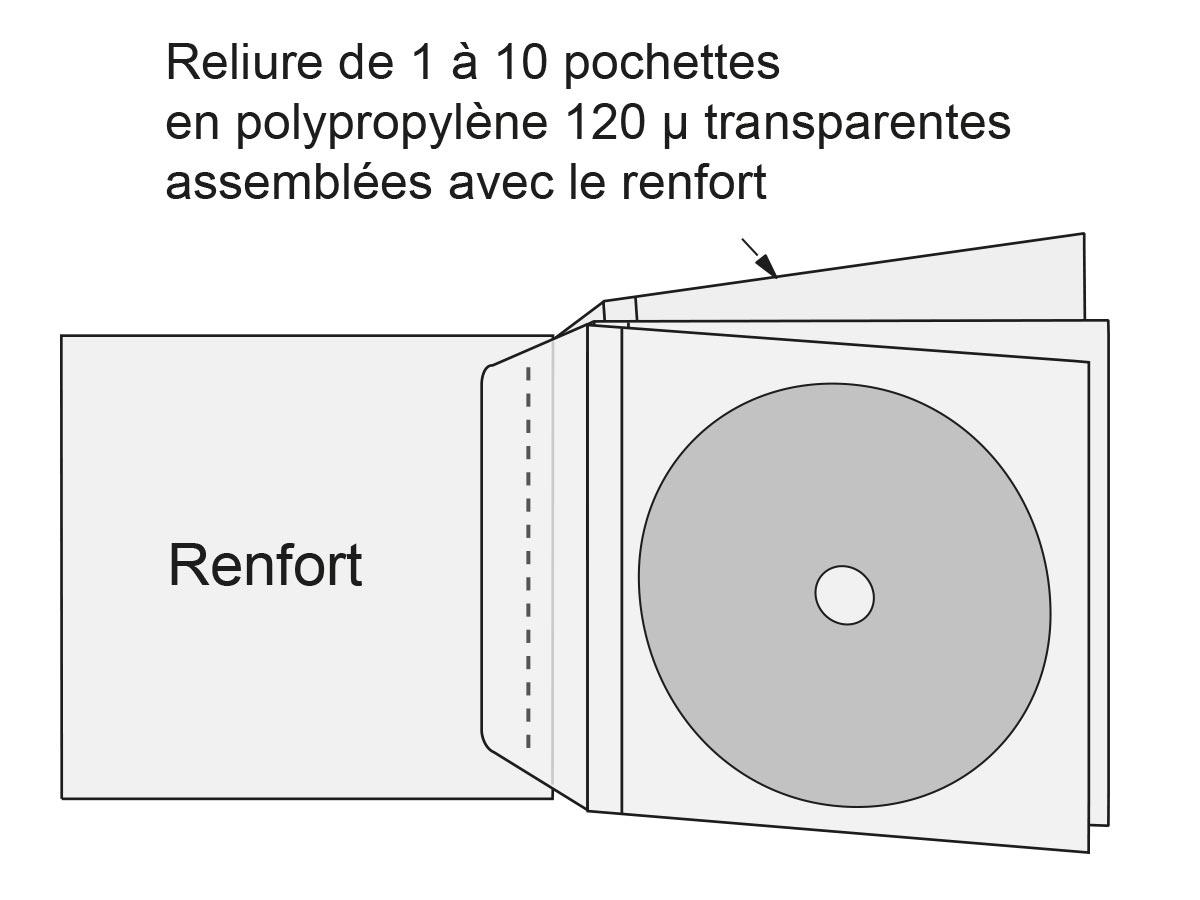 schema-reliure-pochettes-2